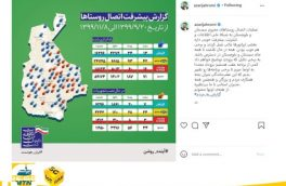 عملکرد ایرانسل در سیستانوبلوچستان عالی است