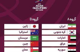 برنامه دیدارهای تیم ملی فوتبال ایران برای صعود به جام جهانی ۲۰۲۲ قطر